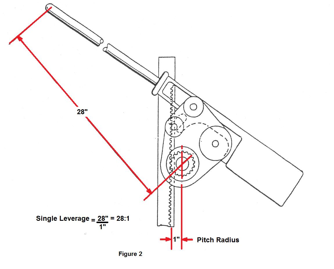 sliding pin diagram